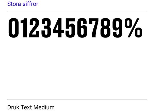 Scbs Typsnitt Och Typografi