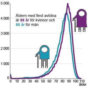 På Åby marknad finns något för alla åldrar och smaker.
